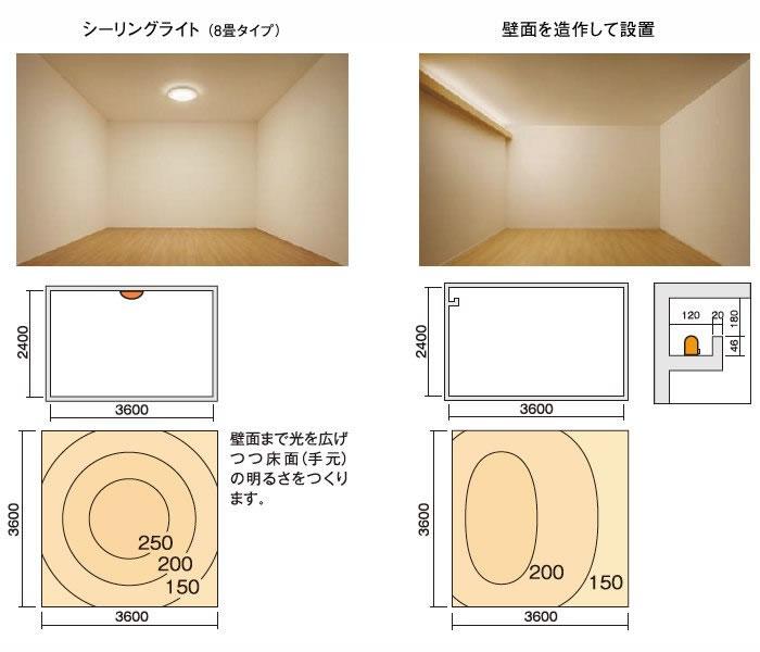 kansetsusyoumei_column-2.jpg