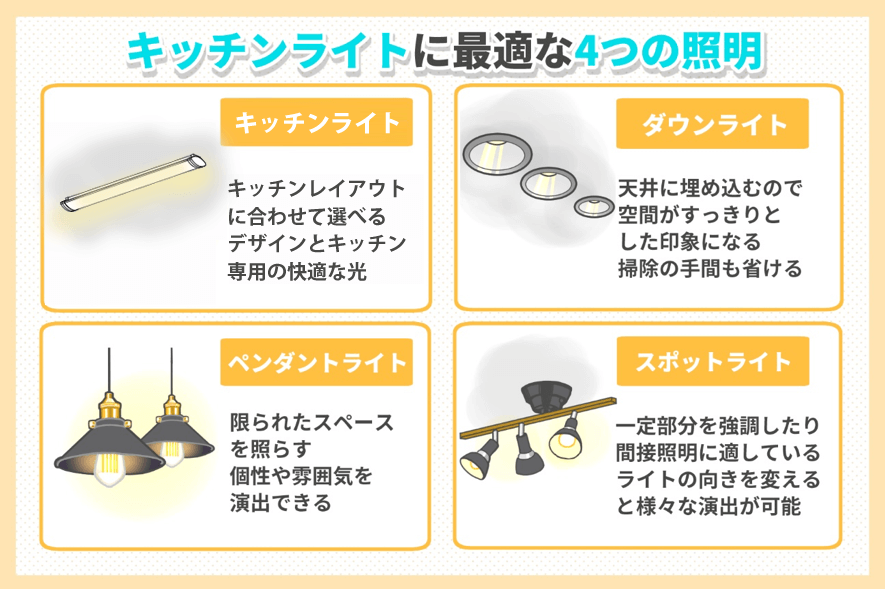 kitchenlight-4n.png