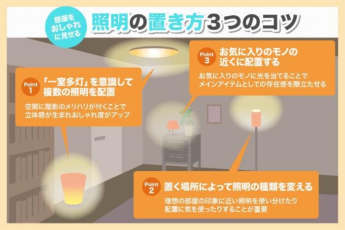 room_osyare_column.jpg