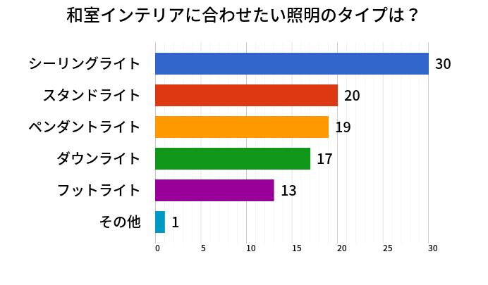 washitsuroom_anketo.jpg