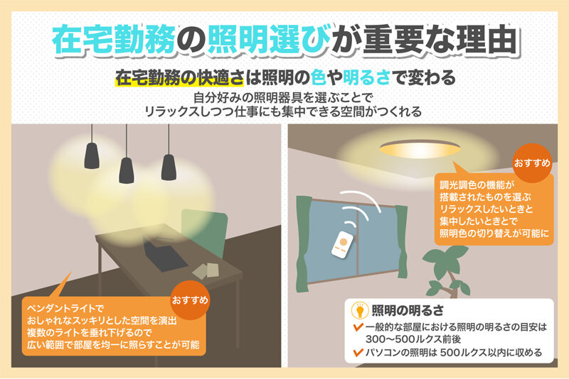 zaitaku_clumn.jpg