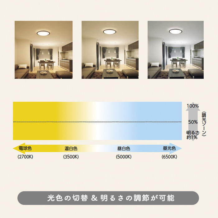 萱月(かやつき)LEDシーリングライト   リモコン付・〜6畳