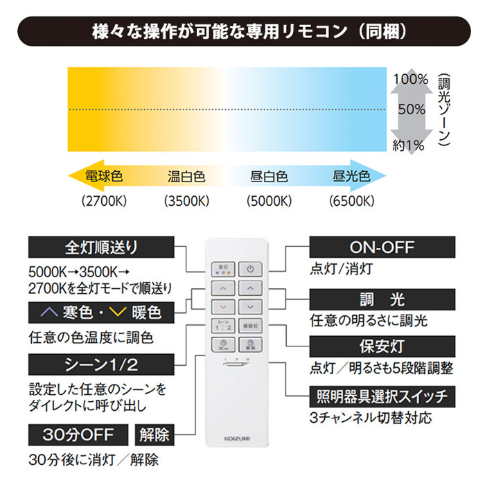 CO-AH48884L