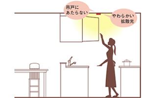 キッチンライトの図